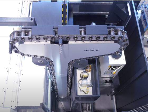 ATC – Cambiadores Automáticos